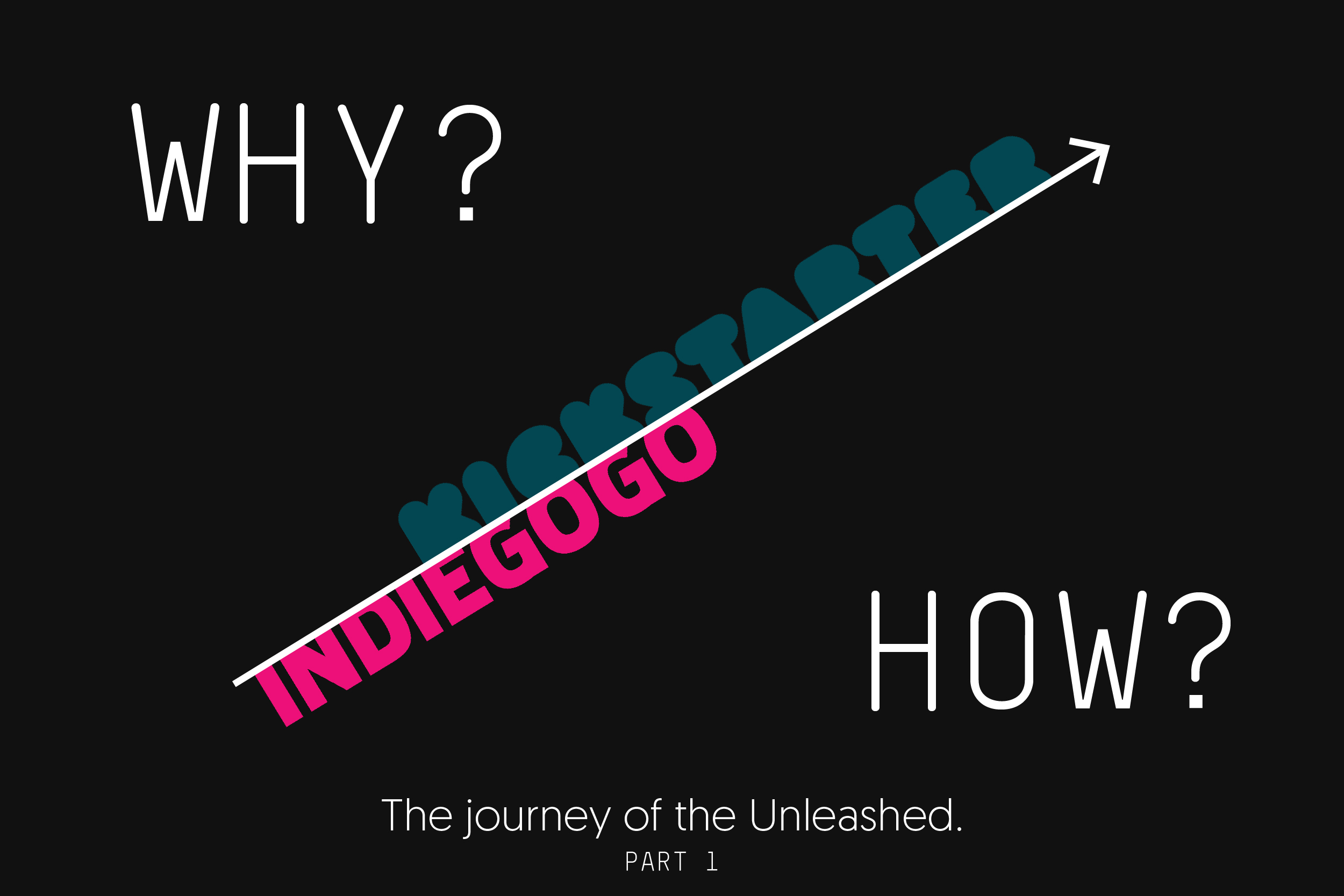 Blog Post - Journey of Unleashed - Part 1 -02